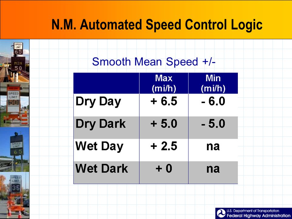 N.M. Automated Speed Control Logic Smooth Mean Speed +/-
