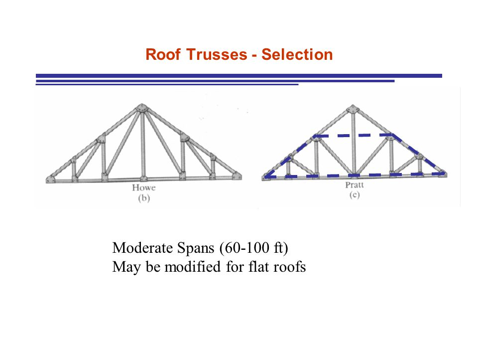 Roof Trusses - Selection Moderate Spans (60-100 ft) May be modified for flat roofs