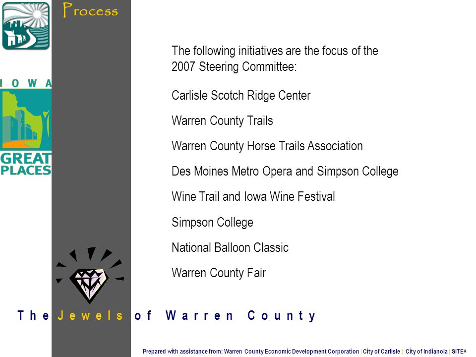 T h e J e w e l s o f W a r r e n C o u n t y This offer was prepared with assistance from: Warren County Economic Development Corporation   Davitt Photo Alliance   SITE+   Radio Garage   ESolutions  The Record-Herald\Indianola Tribune This offer was prepared with assistance from: Warren County Economic Development Corporation   Davitt Photo Alliance   SITE+   Radio Garage   ESolutions  The Record-Herald\Indianola Tribune Prepared with assistance from: Warren County Economic Development Corporation   City of Carlisle   City of Indianola   SITE+ The Jewels of Warren County Synergy While working on the Warren County Iowa Great Place offer the Steering Committee discovered the following: Each Jewel wants to improve itself and in the process, make Warren County not only a better place.