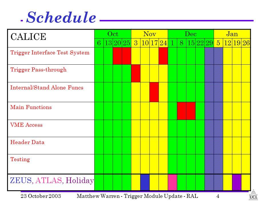 23 October 2003Matthew Warren - Trigger Module Update - RAL4 CALICE OctNovDecJan 61320253101724181522295121926 Trigger Interface Test System Trigger P