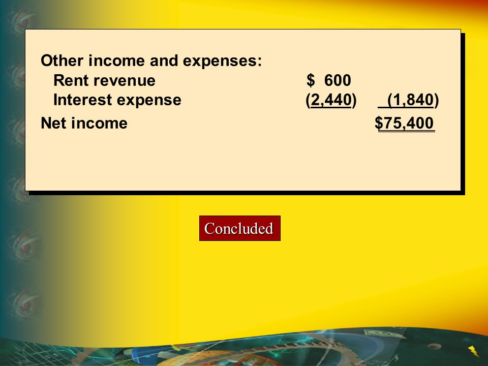 Other income and expenses: Rent revenue$ 600 Interest expense(2,440) (1,840) Net income $75,400 Concluded