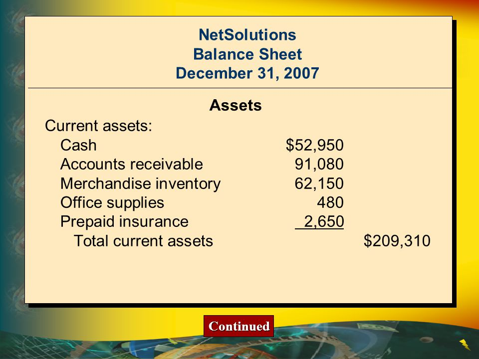 Assets Current assets: Cash$52,950 Accounts receivable91,080 Merchandise inventory62,150 Office supplies480 Prepaid insurance 2,650 Total current assets$209,310 NetSolutions Balance Sheet December 31, 2007 Continued