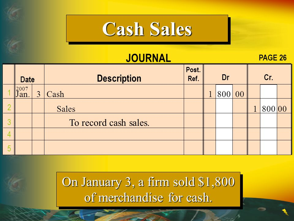 JOURNAL Date Description Post. Ref. Dr Cr. 1 2 3 4 PAGE 26 5 Jan. 3Cash1 800 00 2007 Sales1 800 00 To record cash sales. On January 3, a firm sold $1,