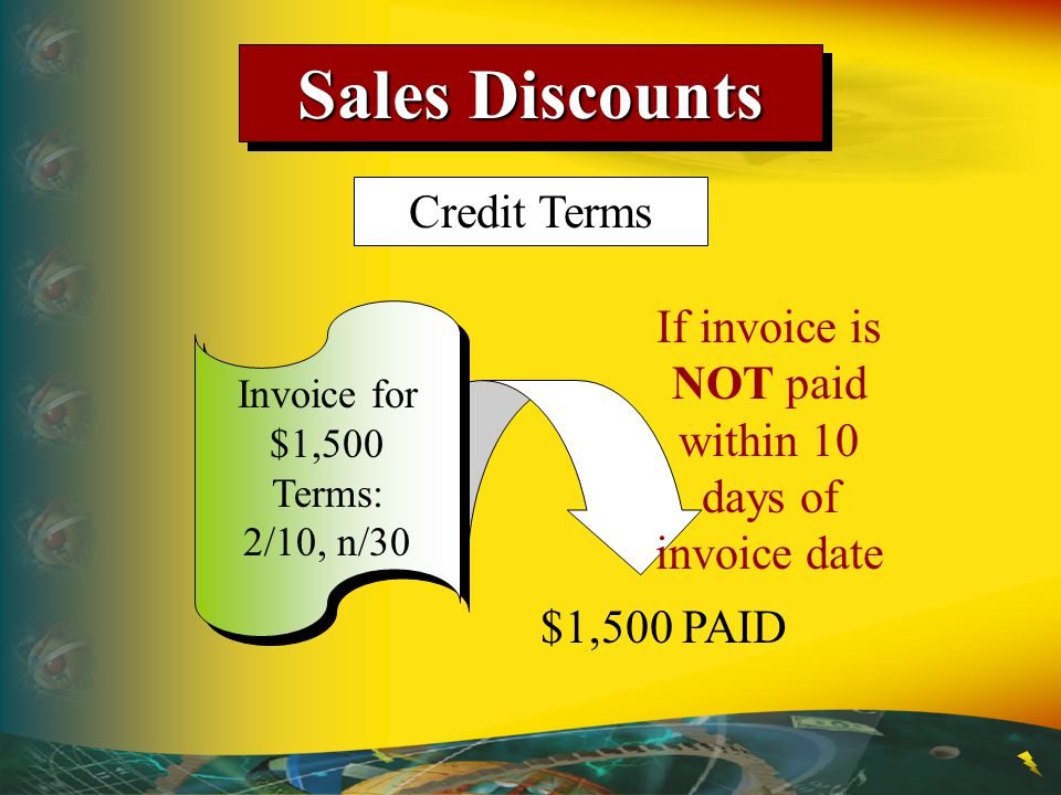 If invoice is NOT paid within 10 days of invoice date Sales Discounts Credit Terms Invoice for $1,500 Terms: 2/10, n/30 $1,500 PAID