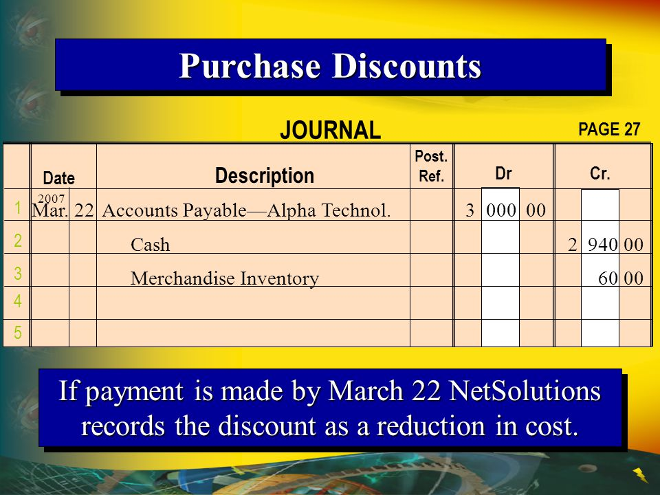 JOURNAL Date Description Post. Ref. Dr Cr. 1 2 3 4 PAGE 27 5 If payment is made by March 22 NetSolutions records the discount as a reduction in cost.