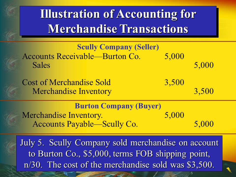 Illustration of Accounting for Merchandise Transactions July 5.