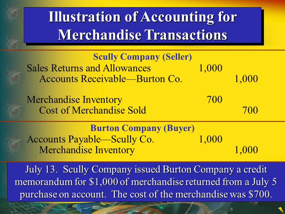Illustration of Accounting for Merchandise Transactions July 13.