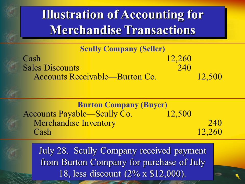Illustration of Accounting for Merchandise Transactions July 28.