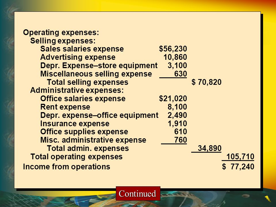 Operating expenses: Selling expenses: Sales salaries expense$56,230 Advertising expense10,860 Depr.