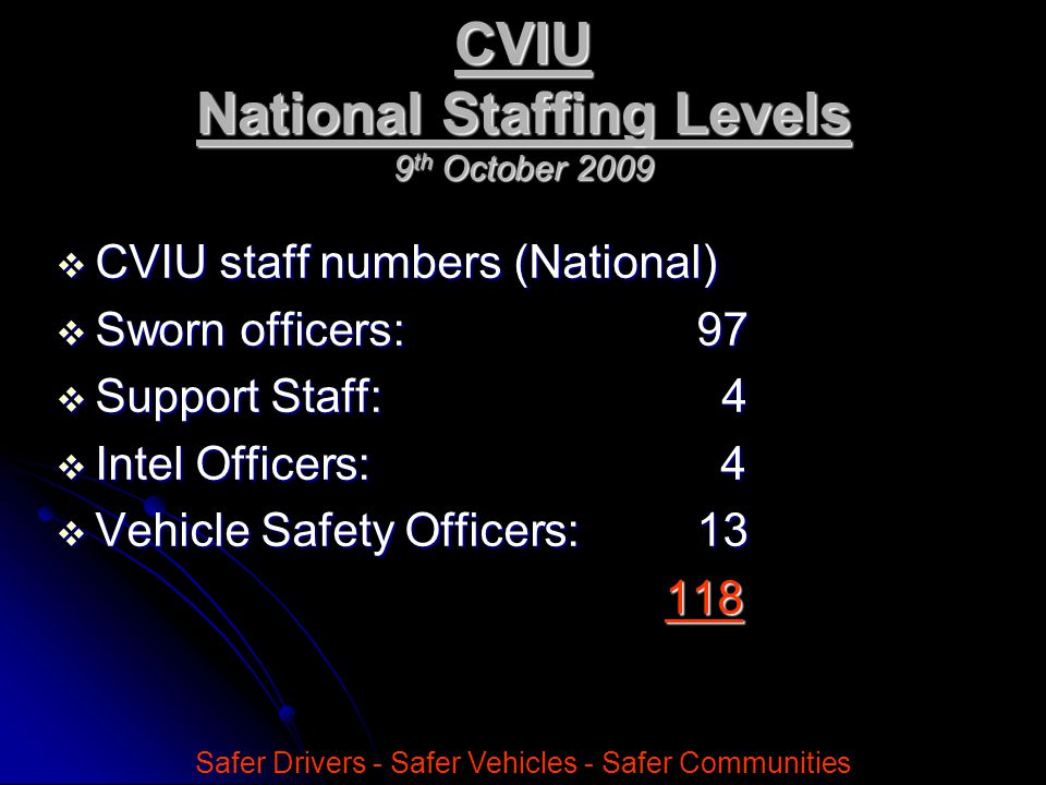 CVIU South Island Staffing Levels 1 st July 2007  Sworn officers: 23  Support Staff: 1  Intel Officers: 1  Vehicle Safety Officers: 3 28 28 Safer Drivers - Safer Vehicles - Safer Communities