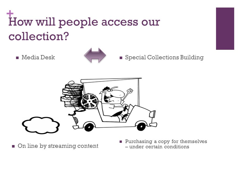+ How will people access our collection.