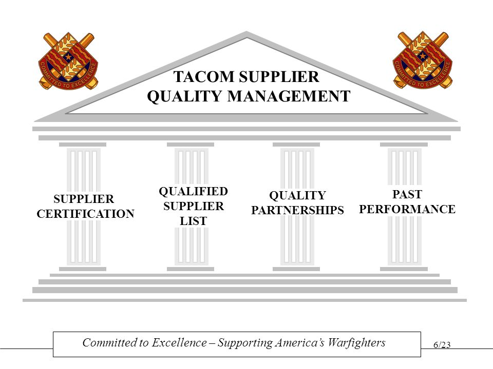 6/23 Committed to Excellence – Supporting America's Warfighters TACOM SUPPLIER QUALITY MANAGEMENT SUPPLIER CERTIFICATION QUALIFIED SUPPLIER LIST QUALITY PARTNERSHIPS PAST PERFORMANCE