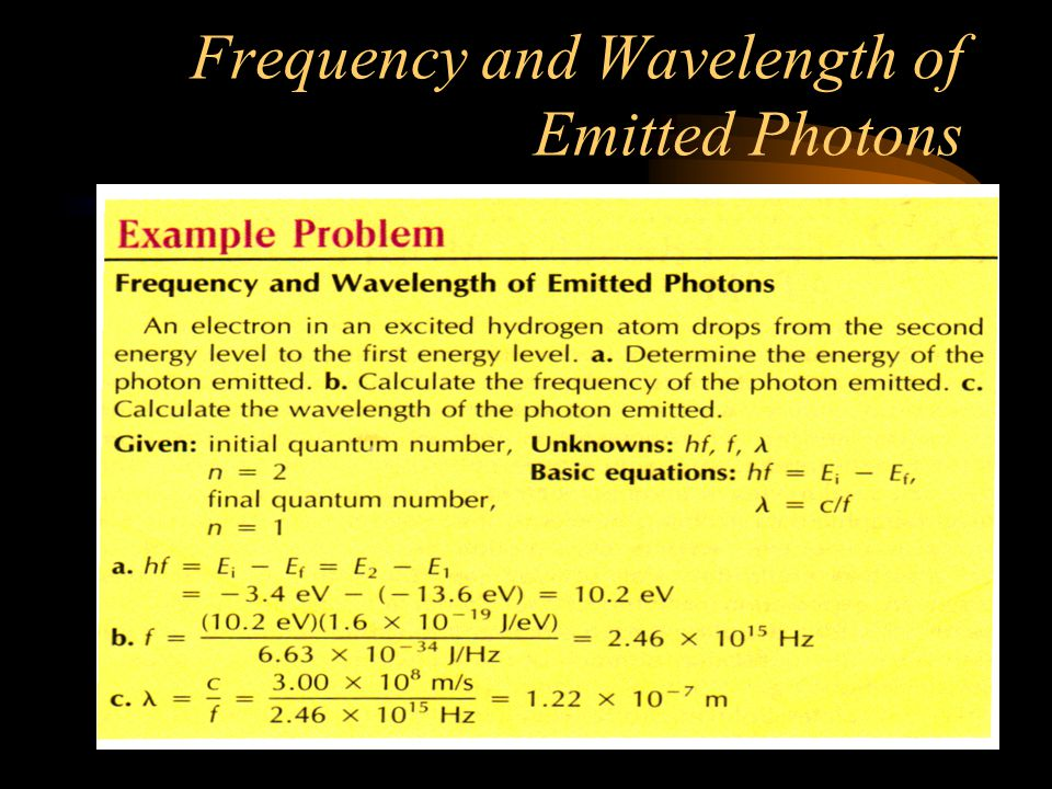Frequency and Wavelength of Emitted Photons