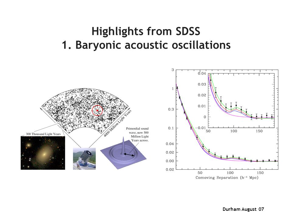Durham August 07 Highlights from SDSS 1. Baryonic acoustic oscillations