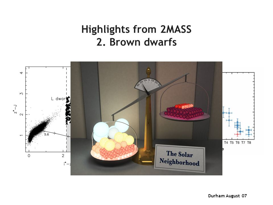 Durham August 07 Highlights from 2MASS 2. Brown dwarfs