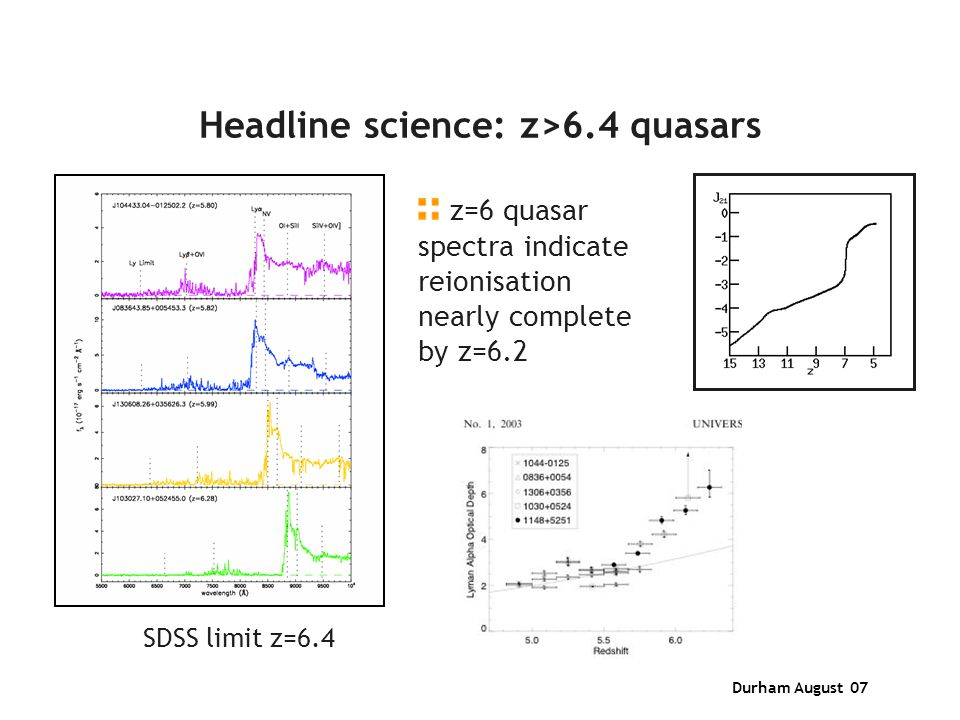 Durham August 07 Headline science: z>6.4 quasars SDSS limit z=6.4 z=6 quasar spectra indicate reionisation nearly complete by z=6.2