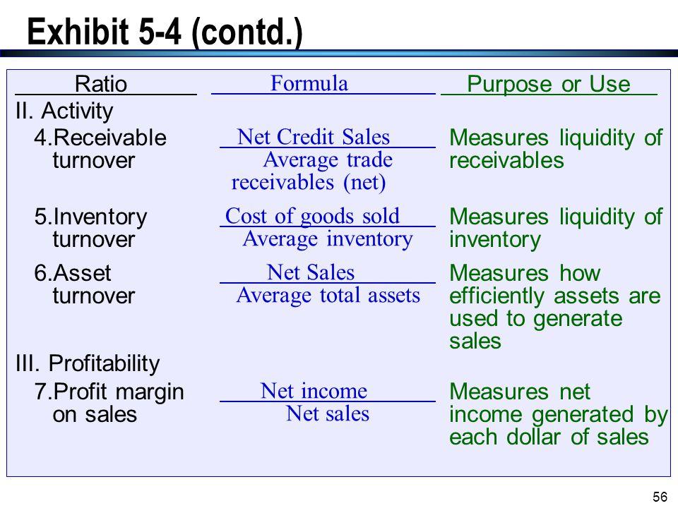 The Balance Sheet and Financial Disclosures55 Exhibit 5-4 Ratio I. Liquidity 1.Current ratio 2.Quick or acid- test ratio 3.Current cash debt coverage