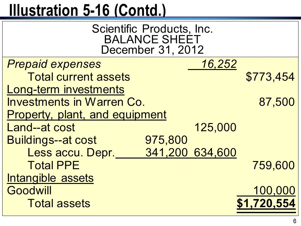 The Balance Sheet and Financial Disclosures5 Classified Balance Sheet ( Kieso, etc. 14 th e,, illustration 5-16) Scientific Products, Inc. BALANCE SHE