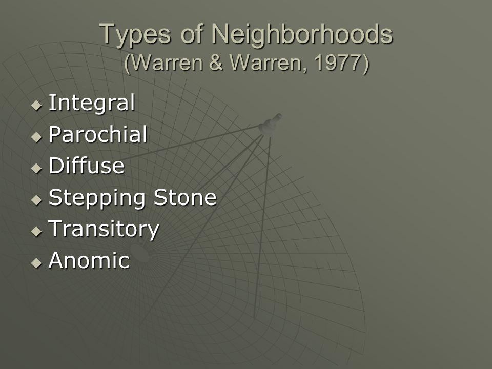 Types of Neighborhoods (Warren & Warren, 1977)  Integral  Parochial  Diffuse  Stepping Stone  Transitory  Anomic
