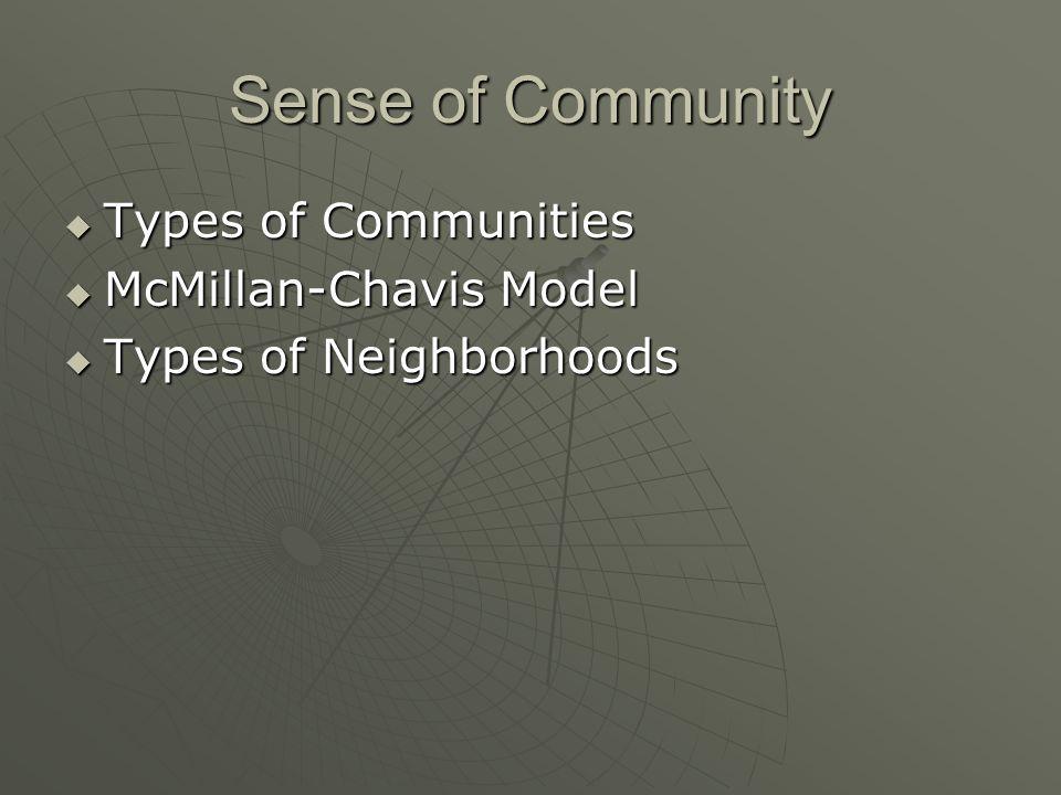 Sense of Community  Types of Communities  McMillan-Chavis Model  Types of Neighborhoods
