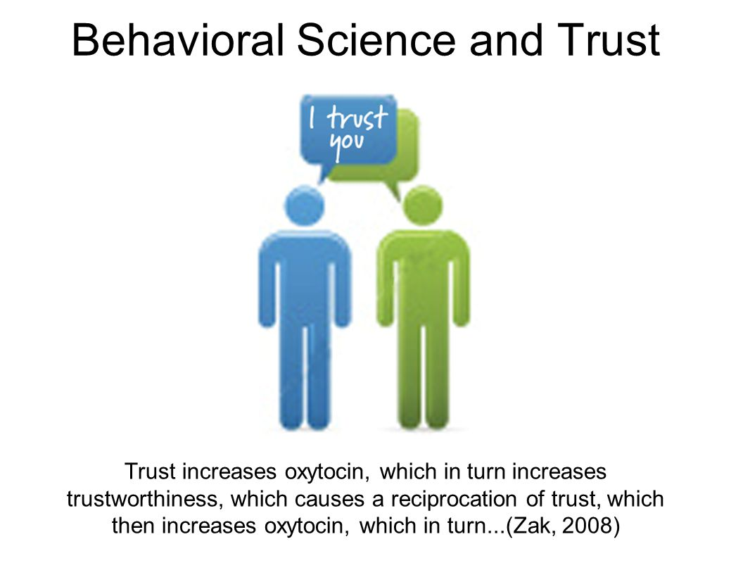 Behavioral Science and Trust Trust increases oxytocin, which in turn increases trustworthiness, which causes a reciprocation of trust, which then increases oxytocin, which in turn...(Zak, 2008)