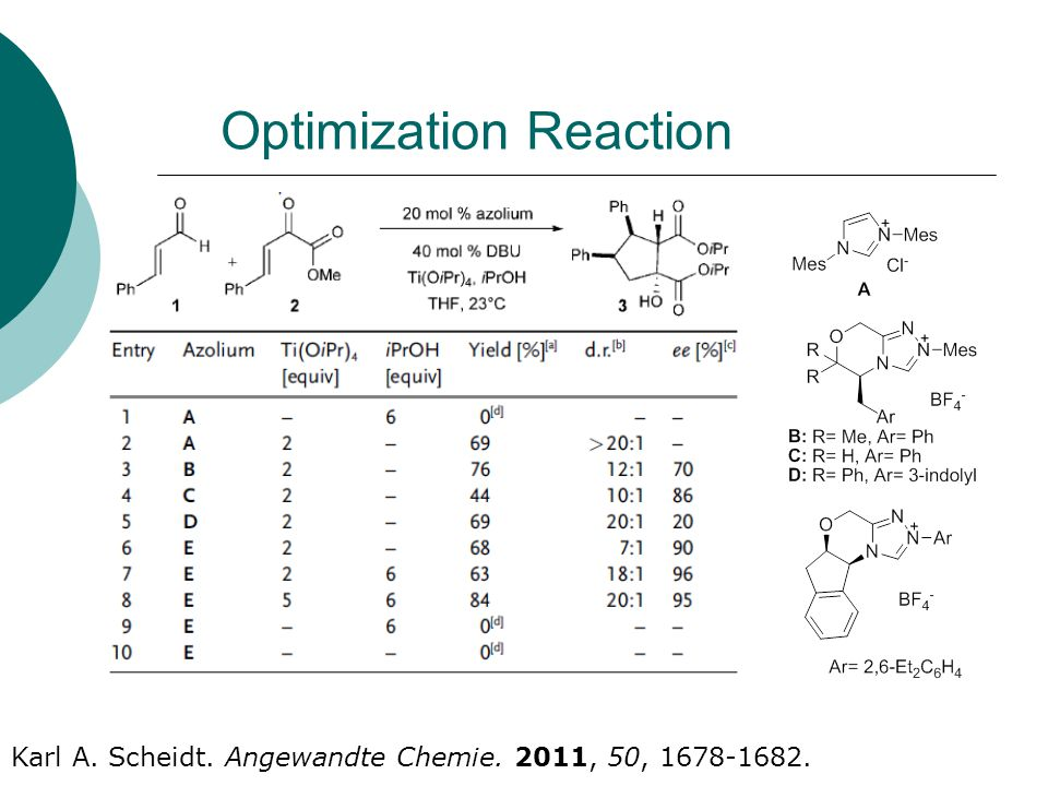 Optimization Reaction Karl A. Scheidt. Angewandte Chemie. 2011, 50, 1678-1682.