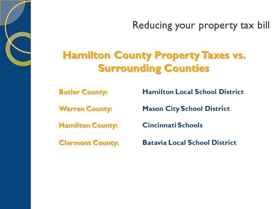 Reducing your property tax bill Hamilton County Property Taxes vs.
