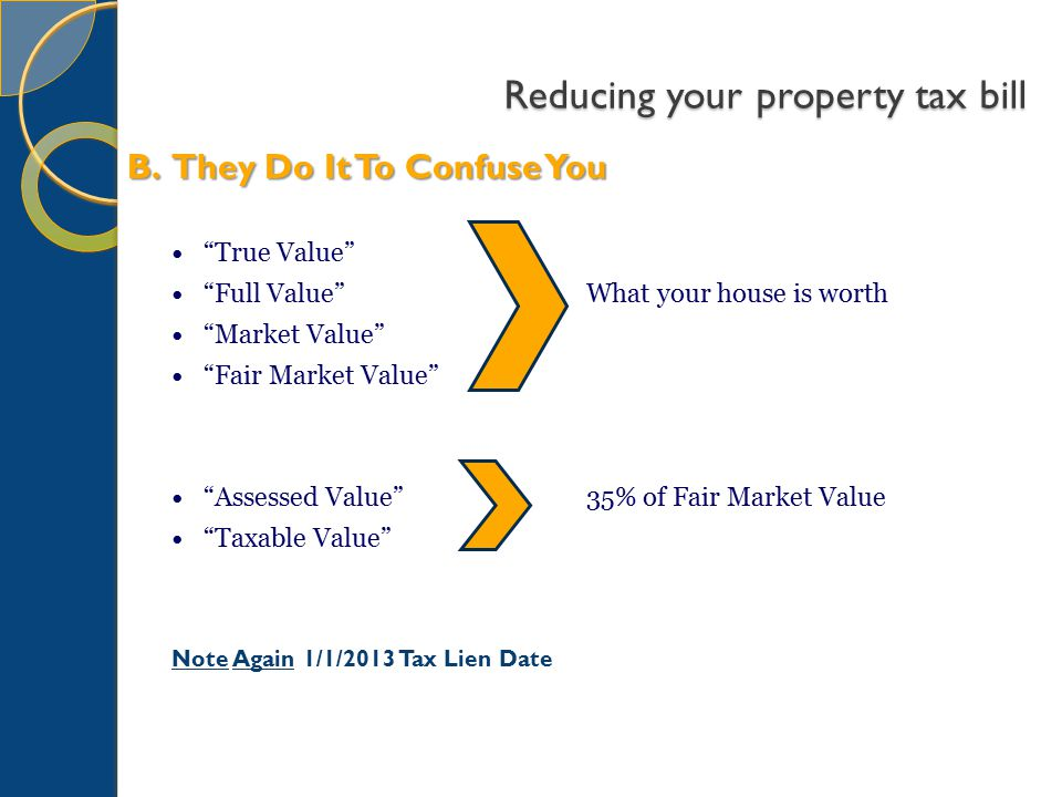 Reducing your property tax bill True Value Full Value What your house is worth Market Value Fair Market Value Assessed Value 35% of Fair Market Value Taxable Value Note Again 1/1/2013 Tax Lien Date B.