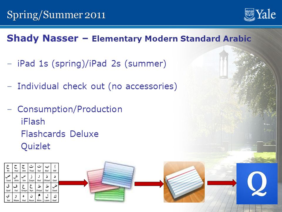 6 Shady Nasser – Elementary Modern Standard Arabic –iPad 1s (spring)/iPad 2s (summer) –Individual check out (no accessories) –Consumption/Production i