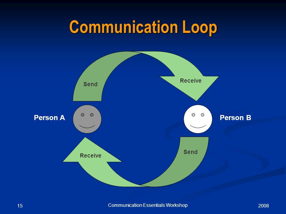 200815 Communication Essentials Workshop Communication Loop Send Receive Send Receive Person APerson B