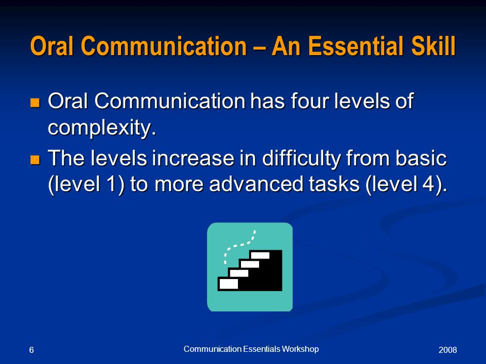 20086 Communication Essentials Workshop Oral Communication – An Essential Skill Oral Communication has four levels of complexity. Oral Communication h