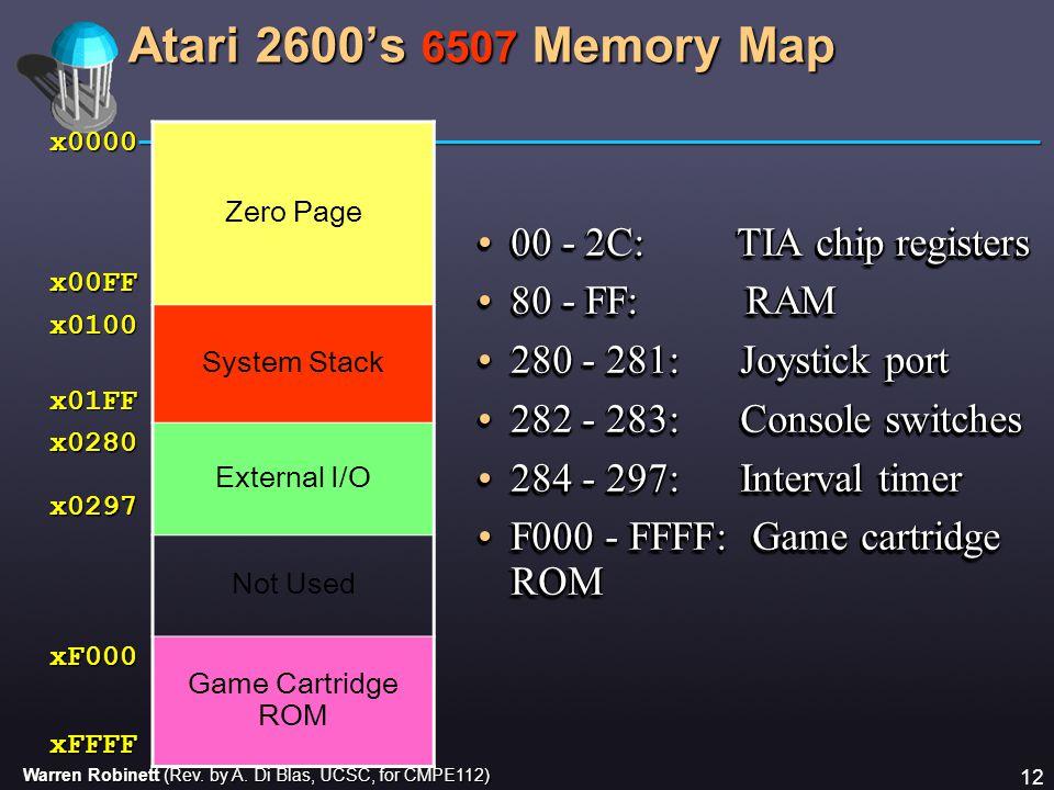 Warren Robinett (Rev. by A. Di Blas, UCSC, for CMPE112) 12 Atari 2600's 6507 Memory Map 00 - 2C: TIA chip registers00 - 2C: TIA chip registers 80 - FF