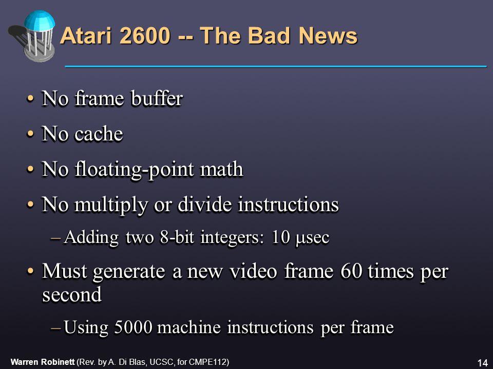 Warren Robinett (Rev. by A. Di Blas, UCSC, for CMPE112) 14 Atari 2600 -- The Bad News No frame bufferNo frame buffer No cacheNo cache No floating-poin