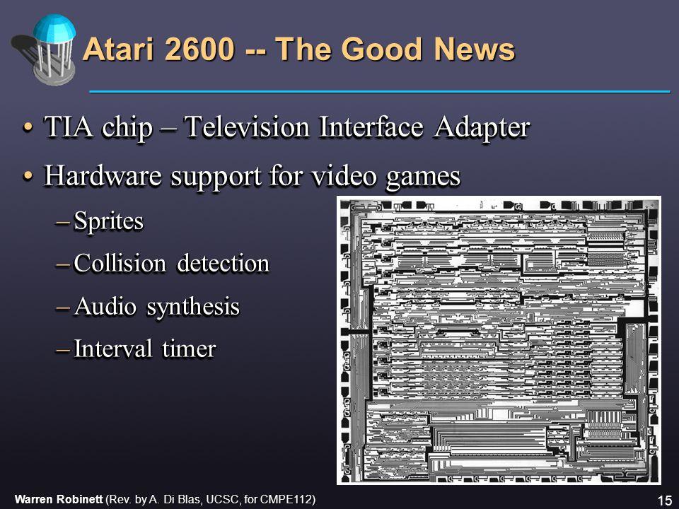 Warren Robinett (Rev. by A. Di Blas, UCSC, for CMPE112) 15 Atari 2600 -- The Good News TIA chip – Television Interface AdapterTIA chip – Television In