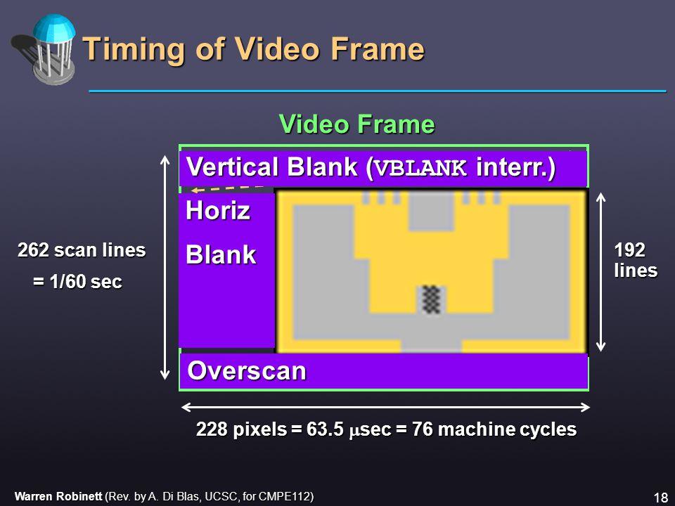 Warren Robinett (Rev. by A. Di Blas, UCSC, for CMPE112) 18 228 pixels = 63.5  sec = 76 machine cycles 262 scan lines = 1/60 sec = 1/60 sec Video Fram