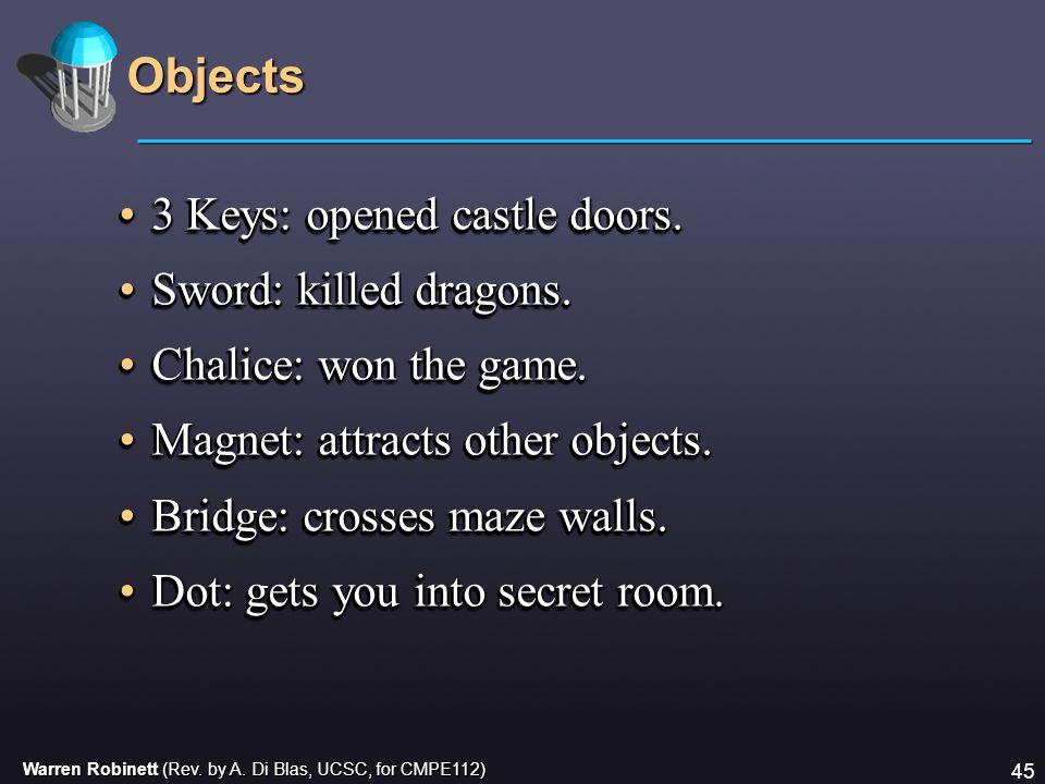 Warren Robinett (Rev. by A. Di Blas, UCSC, for CMPE112) 45 Objects 3 Keys: opened castle doors.3 Keys: opened castle doors. Sword: killed dragons.Swor