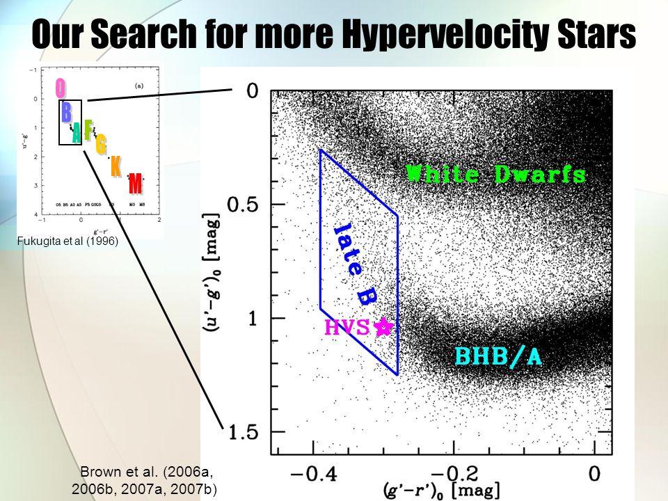 Our Search for more Hypervelocity Stars Fukugita et al (1996) Brown et al.