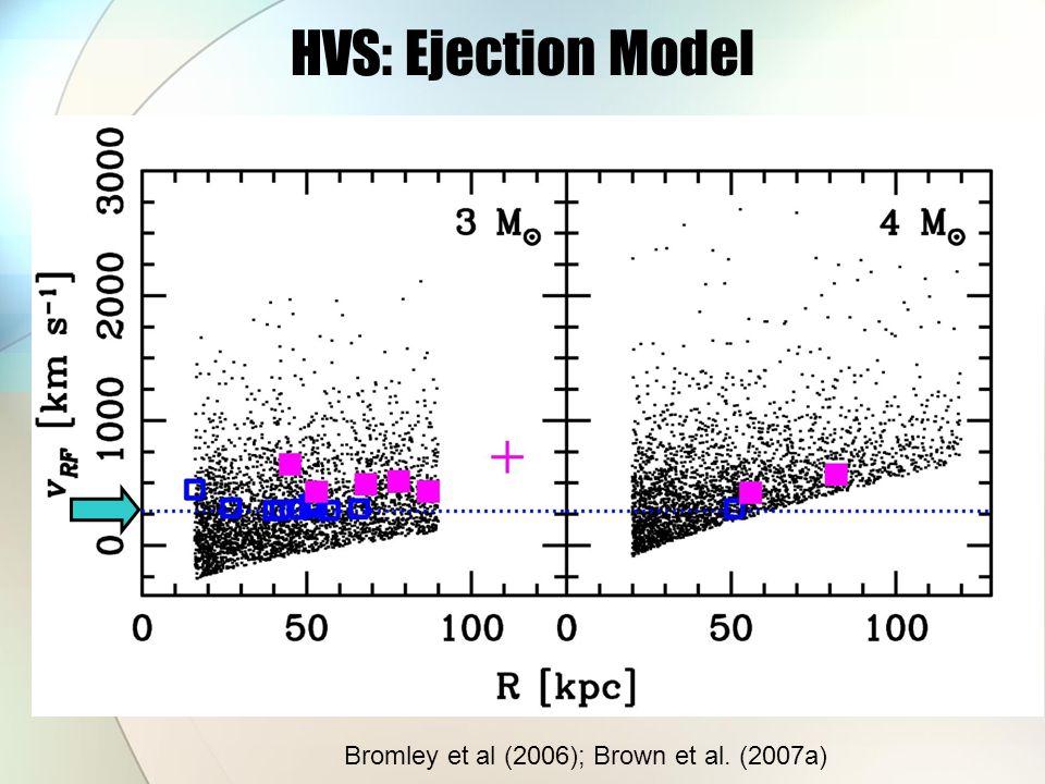 HVS: Ejection Model Bromley et al (2006); Brown et al. (2007a)
