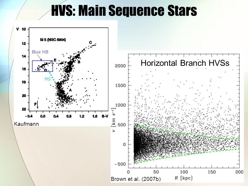 HVS: Main Sequence Stars Brown et al. (2007b) Blue HB MS Kaufmann Horizontal Branch HVSs
