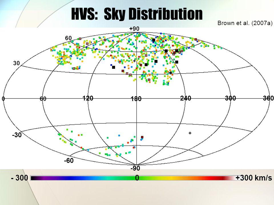 - 300 0 +300 km/s HVS: Sky Distribution Brown et al.