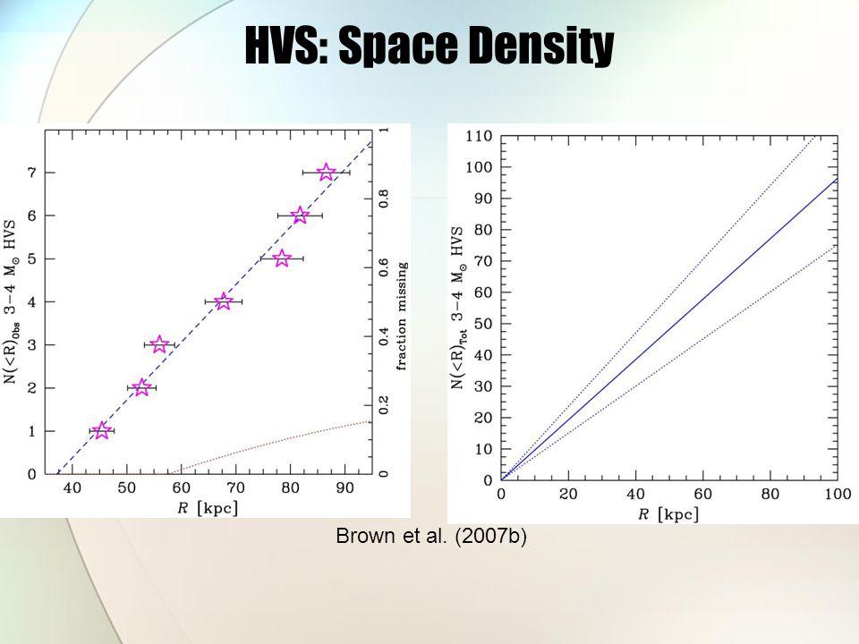 HVS: Space Density Brown et al. (2007b)