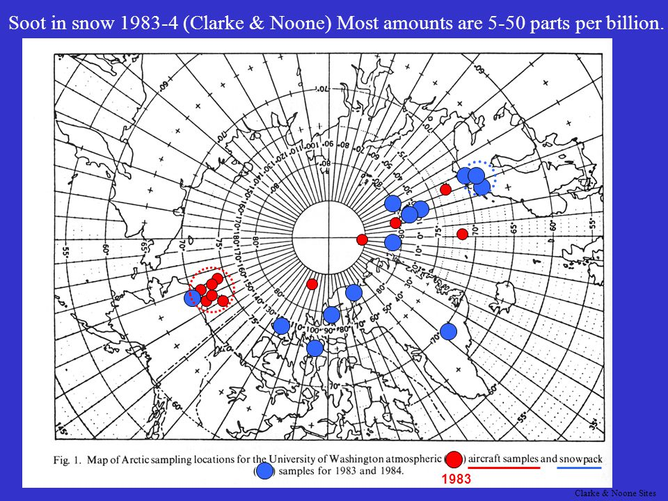 1983 Soot in snow 1983-4 (Clarke & Noone) Most amounts are 5-50 parts per billion.