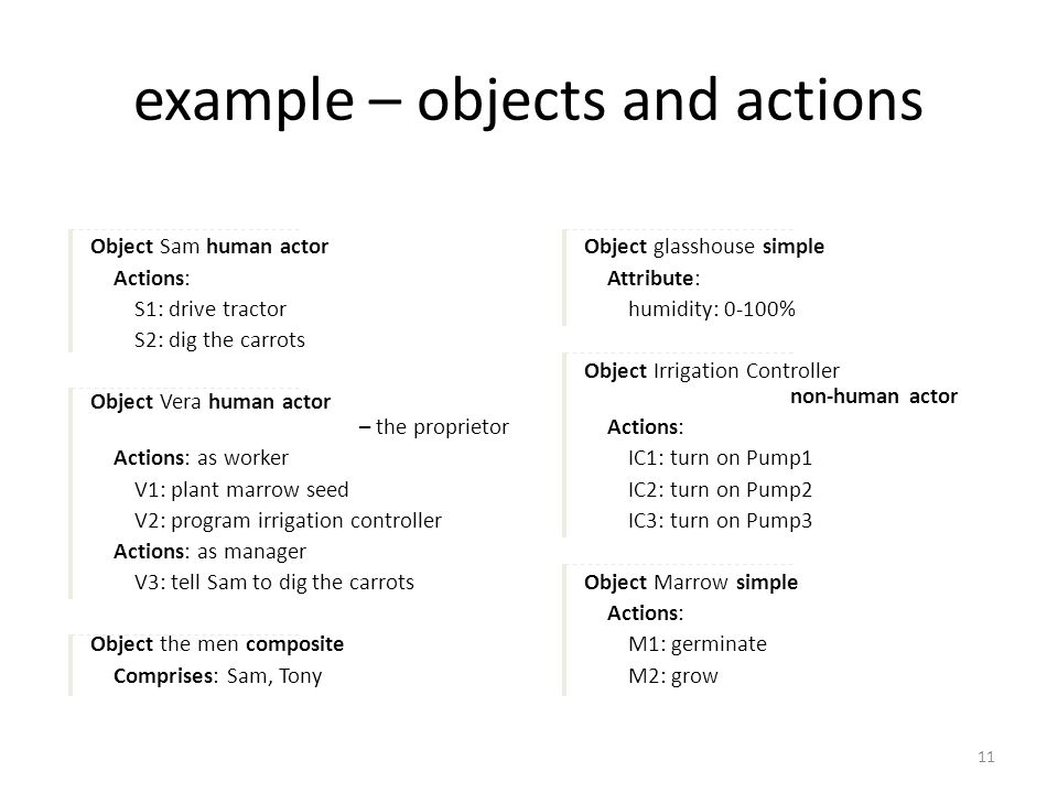 11 example – objects and actions Object Sam human actor Actions: S1: drive tractor S2: dig the carrots Object Vera human actor – the proprietor Actions: as worker V1: plant marrow seed V2: program irrigation controller Actions: as manager V3: tell Sam to dig the carrots Object the men composite Comprises: Sam, Tony Object glasshouse simple Attribute: humidity: 0-100% Object Irrigation Controller non-human actor Actions: IC1: turn on Pump1 IC2: turn on Pump2 IC3: turn on Pump3 Object Marrow simple Actions: M1: germinate M2: grow