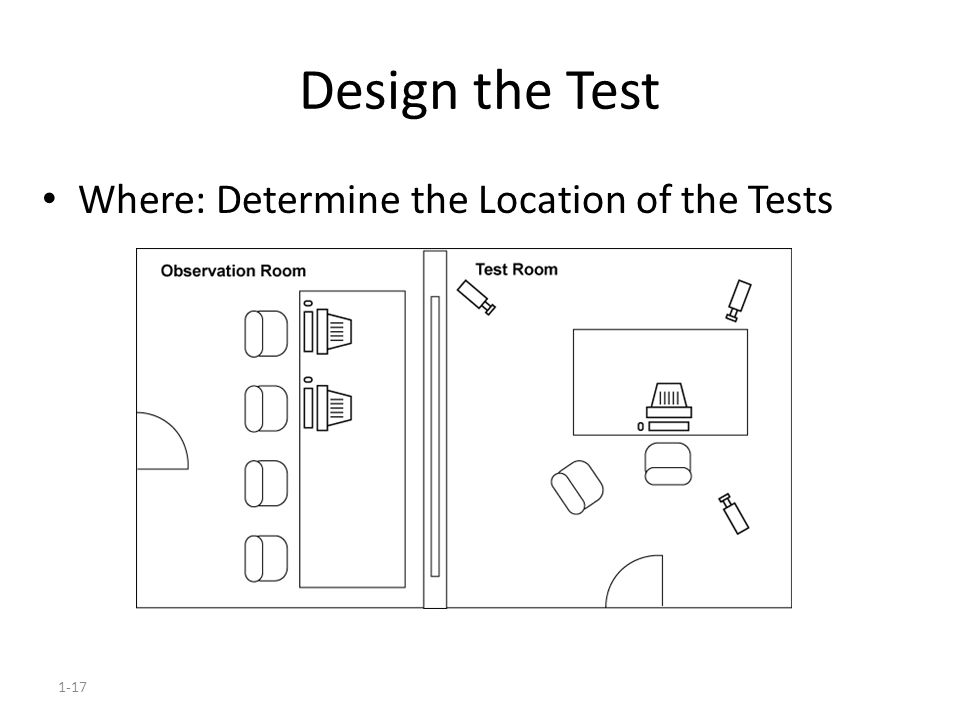 1-17 Design the Test Where: Determine the Location of the Tests