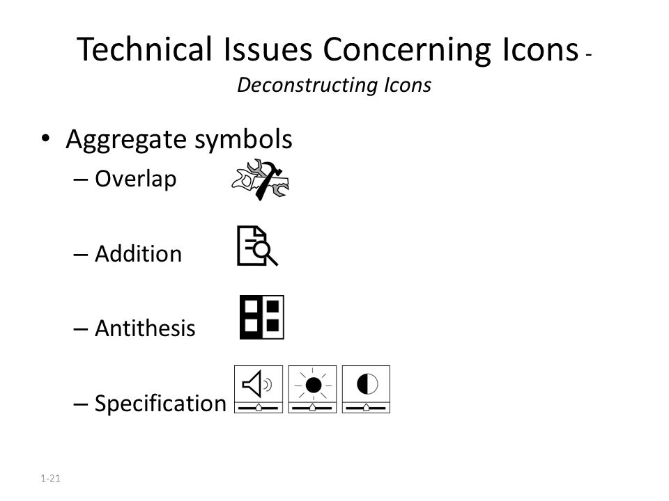 1-21 Technical Issues Concerning Icons - Deconstructing Icons Aggregate symbols – Overlap – Addition – Antithesis – Specification
