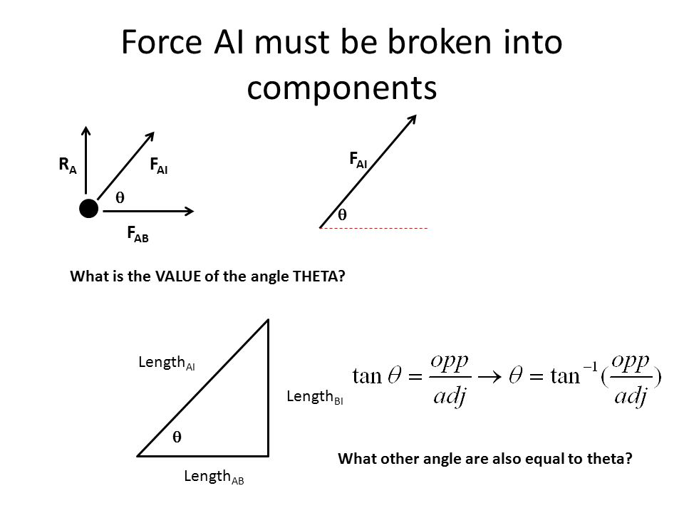 Force AI must be broken into components RARA F AB F AI   What is the VALUE of the angle THETA?  Length BI Length AB What other angle are also equal