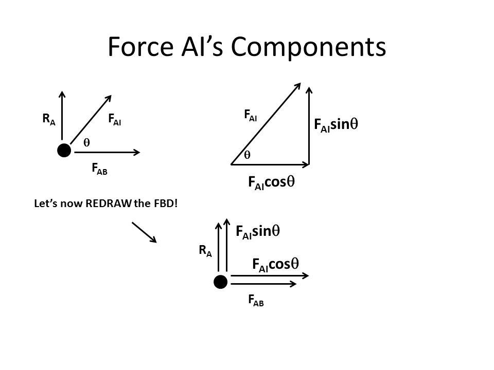 Force AI's Components RARA F AB F AI   F AI cos  F AI sin  RARA F AB F AI sin  F AI cos  Let's now REDRAW the FBD!