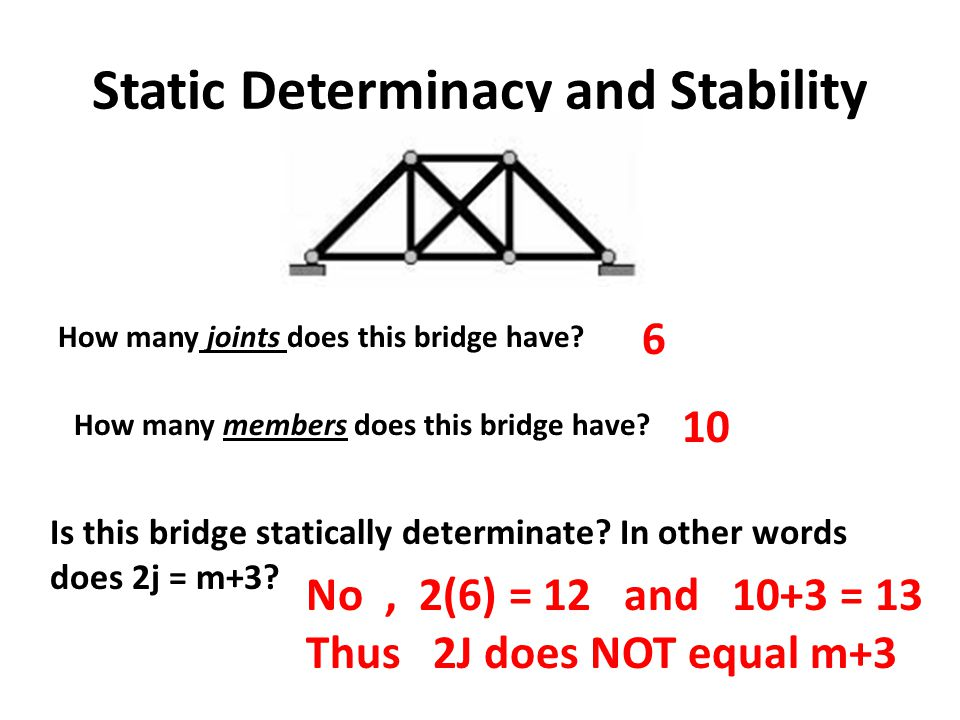 Static Determinacy and Stability How many joints does this bridge have.