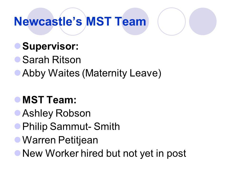 Newcastle's MST Team Supervisor: Sarah Ritson Abby Waites (Maternity Leave) MST Team: Ashley Robson Philip Sammut- Smith Warren Petitjean New Worker h