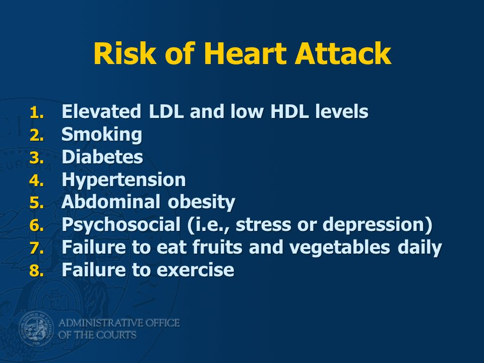 Risk of Heart Attack 1. Elevated LDL and low HDL levels 2.